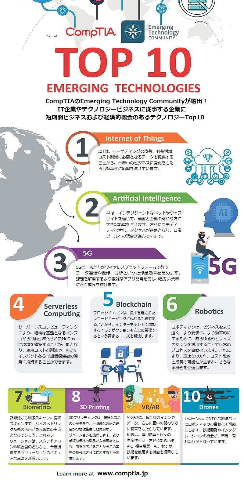 https://www.comptia.jp/information/images/emtech-top-10-emerging-technologies-2019_JP.jpg